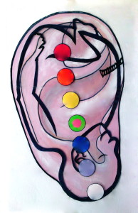 The Ear Chakras